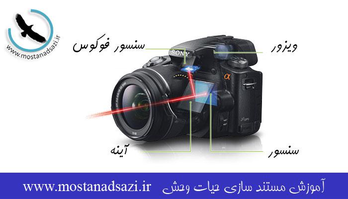 ساختار دوربین های DSLR